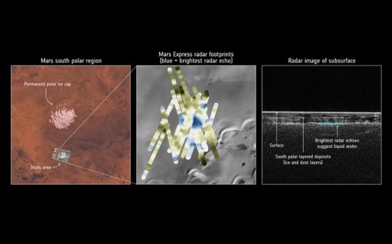 研究称,火星上发现了第一个液态水湖。
