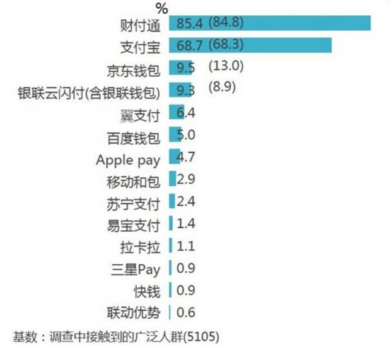 8月1日起微信又要多收一笔钱 上亿用户将受影响...