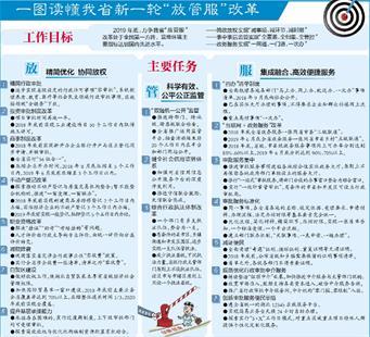 """湖北省打造""""放管服""""改革升级版 逐步实现省级设定行政许可""""零审批"""""""