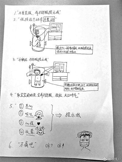 为助聋哑产妇生产 麻醉师画漫画沟通