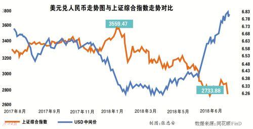 央行稳市场预期态度明确