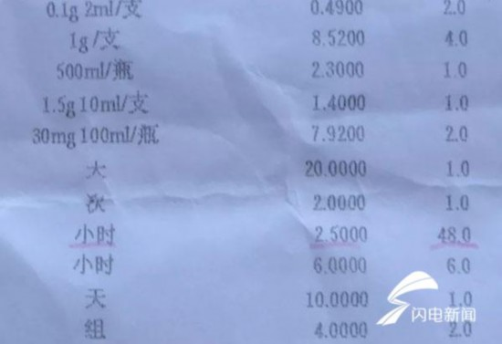住院6天吸氧278小时?医院:把一天误当成了48小时_四川时报网