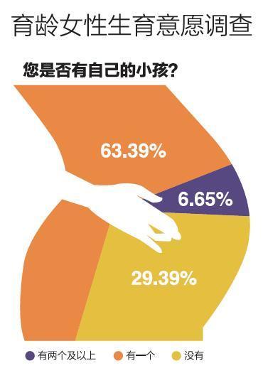 中国人口学会副会长情况都:中国的生育率下降太快 要彻底放开