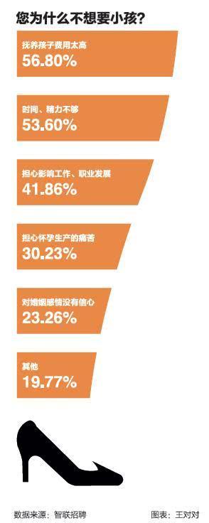中国人口学会副会长:中国的生育率下降太快 要彻底放开