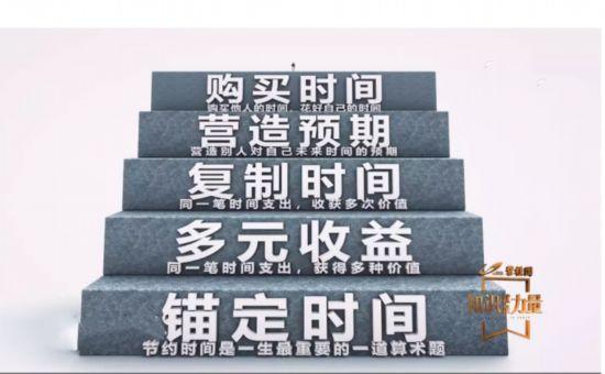 罗振宇《知识就是力量》,用知识分析时代热点