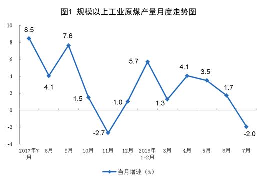 统计局:7月份能源供给形势总体平稳
