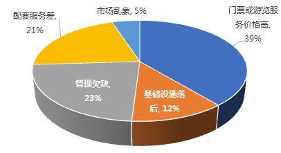 焦作云台山、洛阳龙门石窟入围2018上半年全国5A级旅游景区综合影响力排名前50_华山旅游攻略