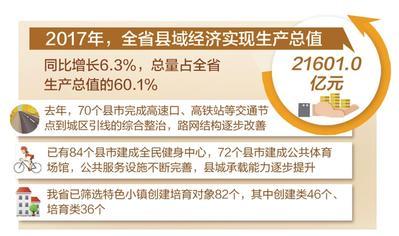 河北省县域经济发展迸发新活力