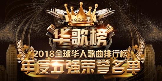 19年最流行的dj排行榜_王嘉尔登顶美国iTunes流行音乐排行榜