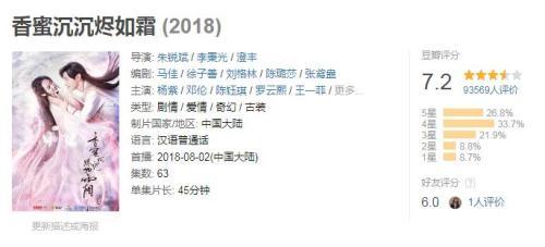 《香蜜沉沉烬如霜》豆瓣评分降至7.2. 来源:网络截图