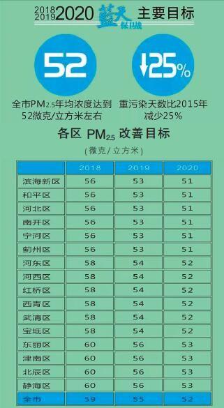 >八��作�鹩���!天津今后三年污染防治攻��鹪趺创� 比思