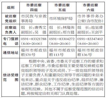十一届福州市委第六轮巡察展开6个巡察组进驻巡察