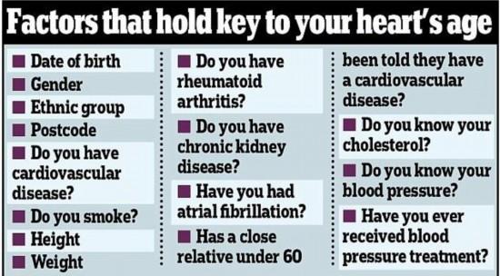 心脏老龄化严重!知晓心脏状况预测预期寿命