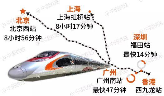 先上车再补票到香港西九龙站?不行!这些事你一定得知道