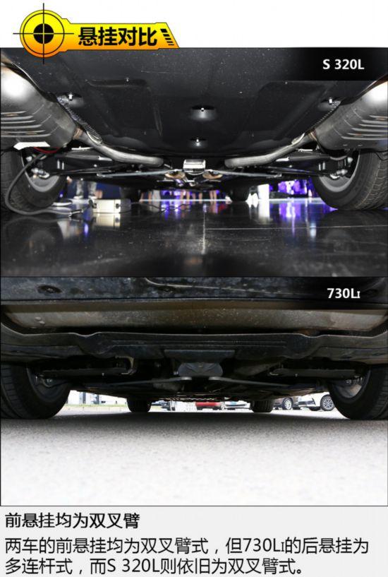80万买一线豪华旗舰车型 奔驰S320L对宝马730Li-图4