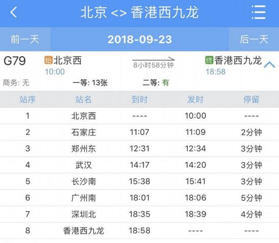 广深港高铁开始售票了 究竟哪些乘客受益最大?