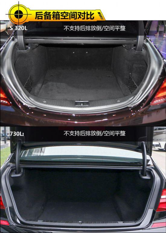 80万买一线豪华旗舰车型 奔驰S320L对宝马730Li-图3