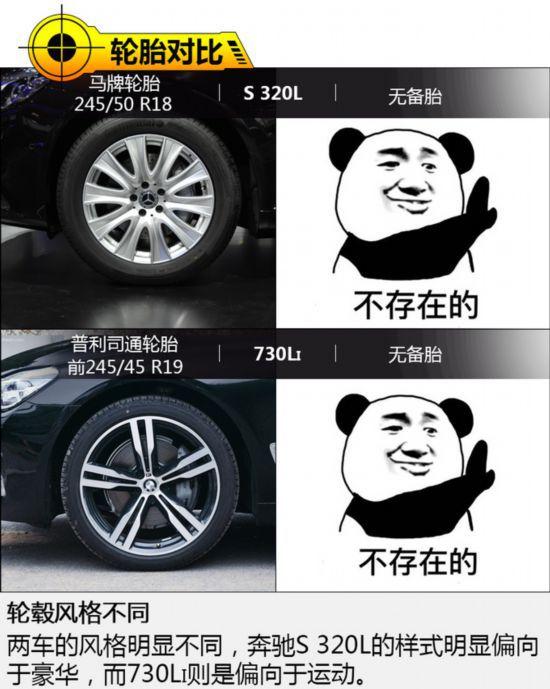 80万买一线豪华旗舰车型 奔驰S320L对宝马730Li-图1