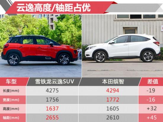 雪铁龙新SUV云逸到店实拍!配置单曝光卖11.58万起