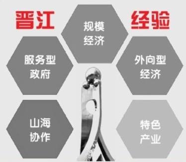 """""""晋江经验""""以""""六个始终坚持""""和""""正确处理好五个关系""""为核心内涵,锐意改革、大胆创新,闯出了一条独具特色的经济发展道路。"""