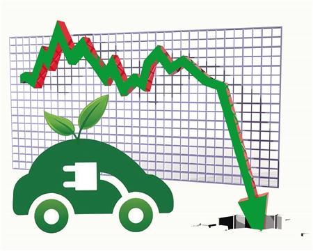 新能源车市场或大洗牌 创业公司淘汰率达90%