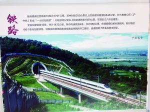 年底江苏将开通5条铁路 南沿江铁路10月开工