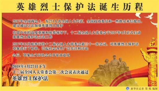(新华全媒头条・图文互动)(4)致敬英烈 捍卫荣光――写在英雄烈士保护法实施后首个烈士纪念日