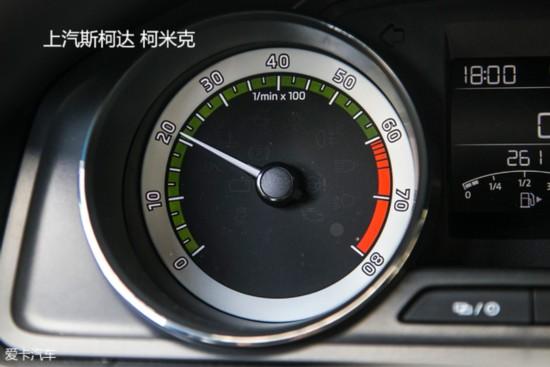 入门级SUV横评动力篇