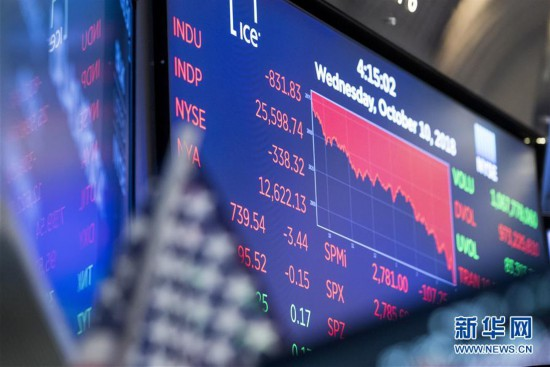 (国际)(2)纽约股市三大股指10日大幅下跌