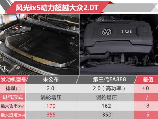 全新轿跑SUV 10月31日开卖 2.0T动力超大众途观L-图1