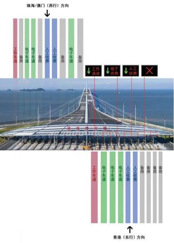 圖片來源:港珠澳大橋管理局