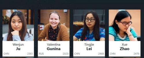 2018女子国象世锦赛将揭幕8名中国棋手参赛