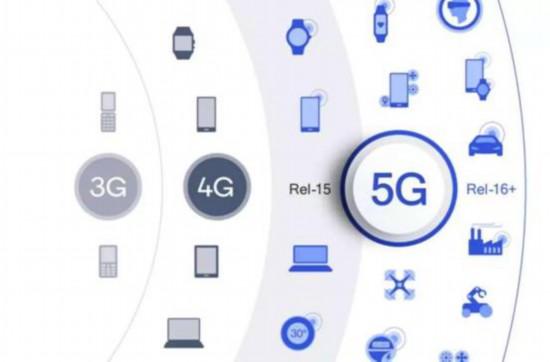 真正的5G并不遥远 运营商正利用高通X50推进5G NR试验