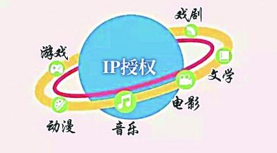 中国IP:身在何处,路在何方