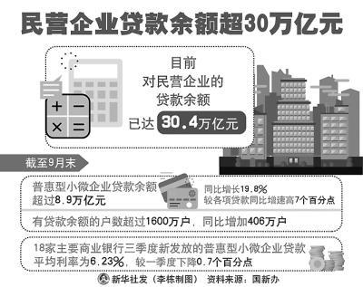 光明日报:民营经济 鼓足信心扬帆远航