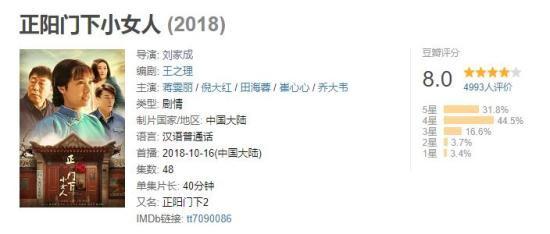 《正阳门下小女人》豆瓣评分8.0