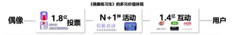 """""""超级网综""""成平台创新力试金石爱奇艺全面领跑新网综时代"""