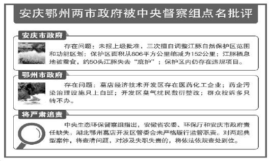 中央生态环保督察组批评安庆鄂州政府