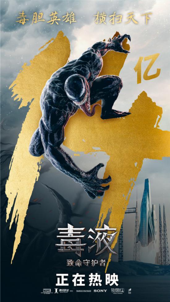 《毒液》10天14亿 刷内地单人超英电影票房纪录