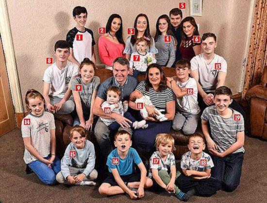 英最大家庭迎来第21个孩子 母亲表示工作量太大