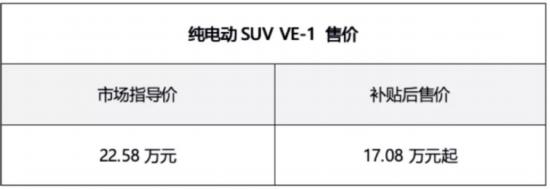 广汽本田发力新能源,两款重磅新能源车型广州车展发布