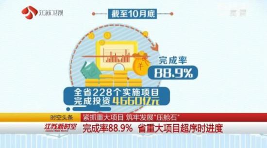 江苏省重大项目大幅超序时进度