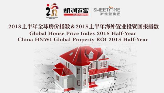 报告称:西安成过去一年内地房价涨幅最快城市