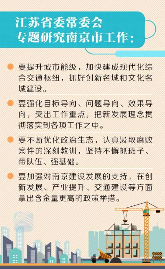 江苏省委常委会专题调研南京