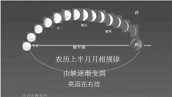 爱追星星的天文学老师发现了关于月亮的错误描述