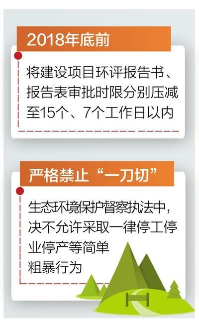 """河北省深化生态环境领域""""放管服""""改革"""
