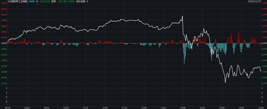 美联储加息后多国紧随央行率先出招意味深长