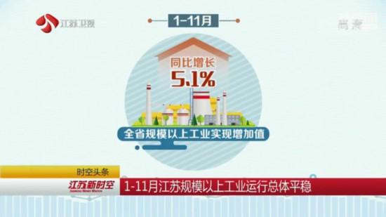 江苏规模以上工业运行总体平稳
