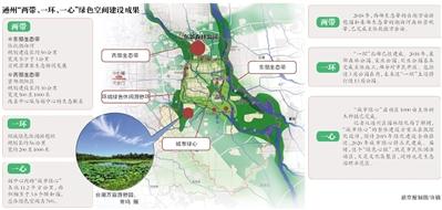 北京城市副中心生态环境建设取得新进展
