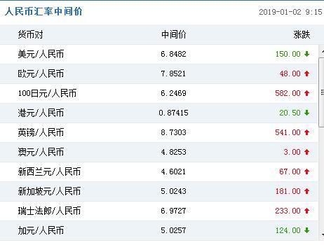 中国光大国际有限公司_专业中国光大国际有限公司怎样?